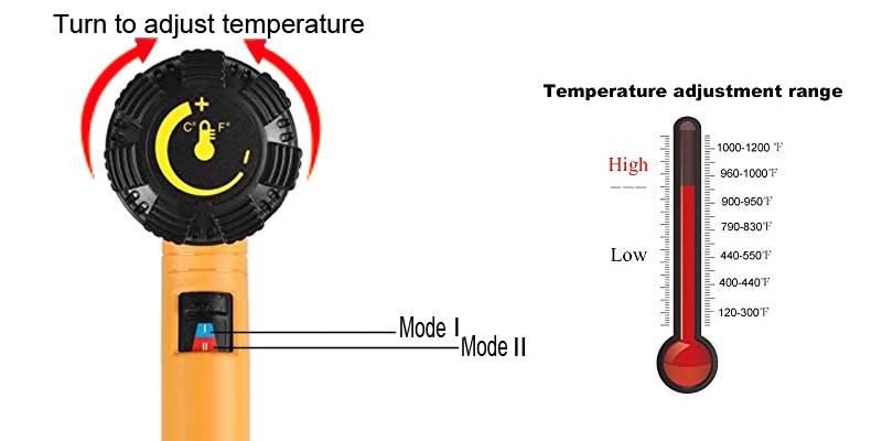 heat gun temperature adjustment